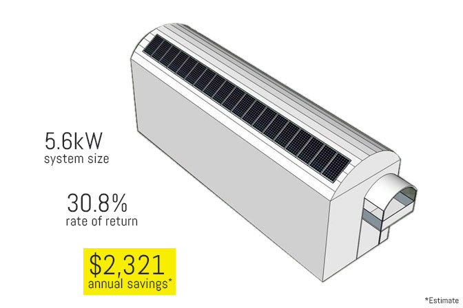 Solar Energy Voltio